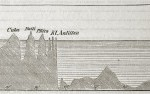 Profile of the Atlantic Ocean &#8211; old engraving